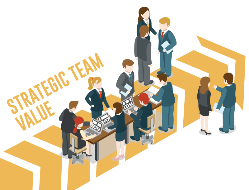 Virtual Captive Strategic Team Value